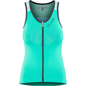 Castelli Solare Top Damer, tourquase/green/aruba blue